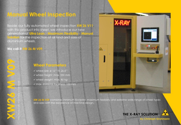 Manual wheel inspection system
