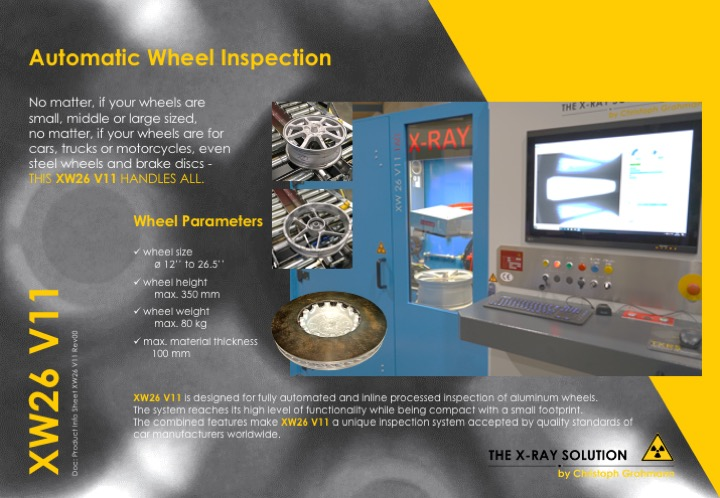 Automatic wheel inspection system